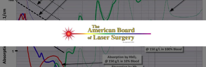 American Board of Laser Surgery Position Statement on Soft Tissue Dentistry